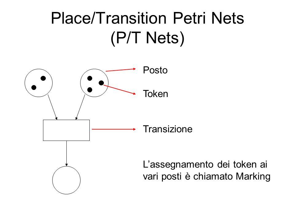 Place/Transition Petri Nets (P/T Nets) Posto Token Transizione L'assegnamento dei token ai vari posti è chiamato Marking