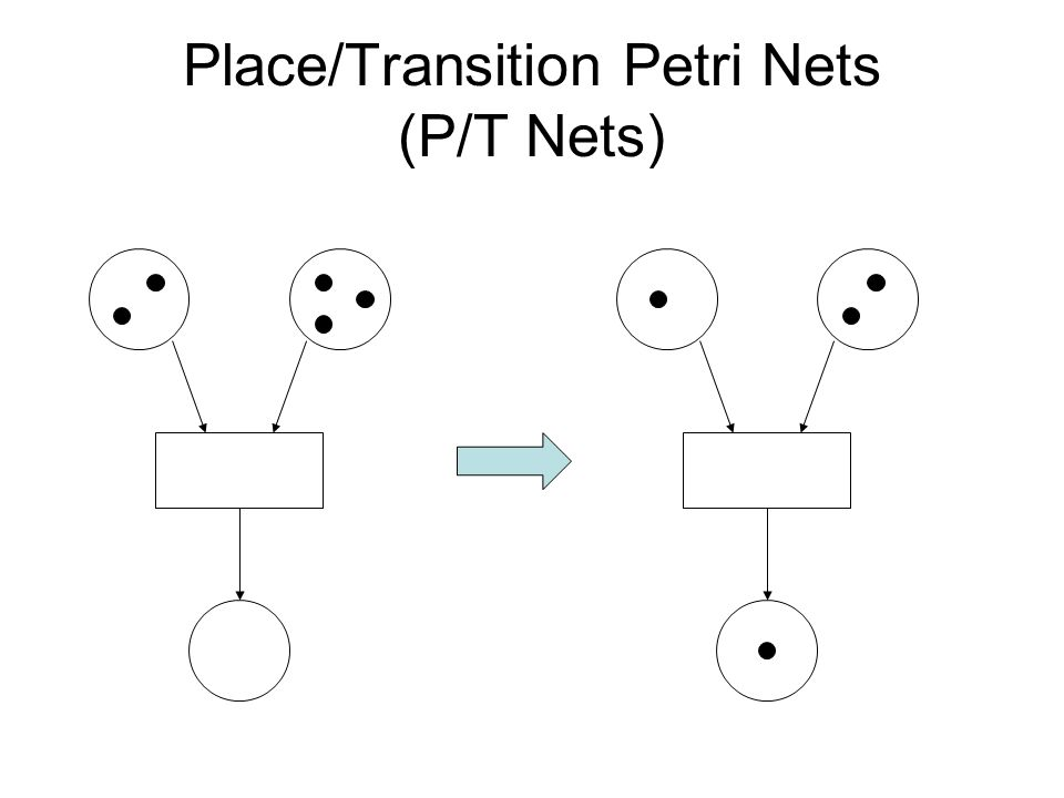 Place/Transition Petri Nets (P/T Nets)