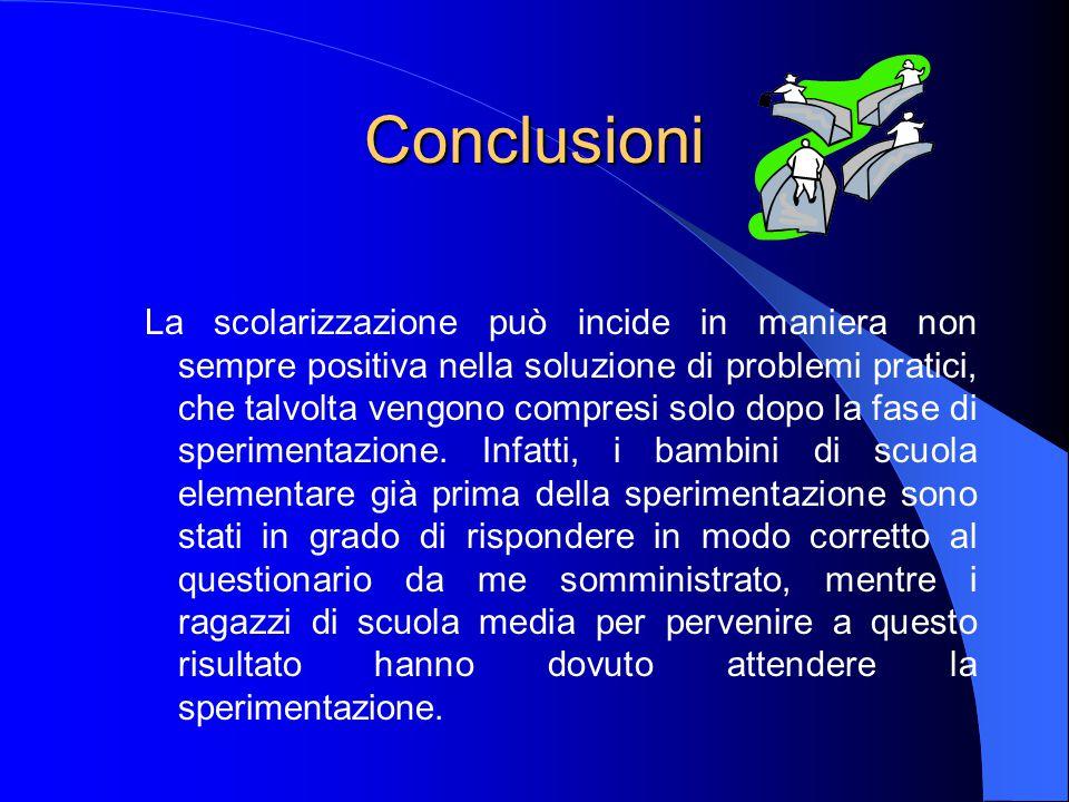 Conclusioni La scolarizzazione può incide in maniera non sempre positiva nella soluzione di problemi pratici, che talvolta vengono compresi solo dopo la fase di sperimentazione.