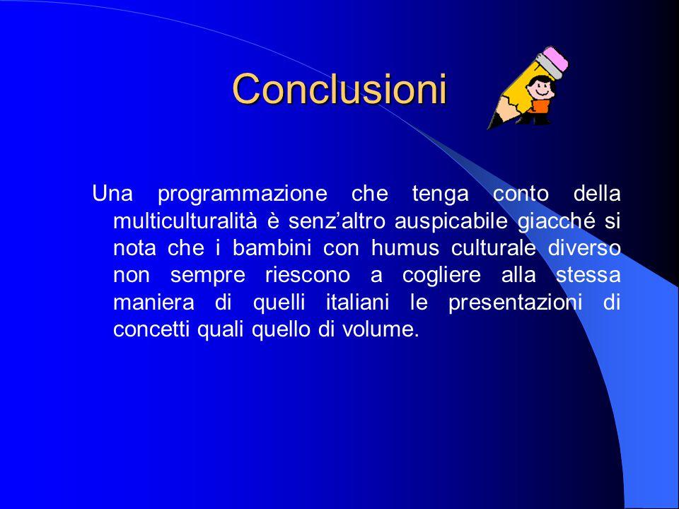 Conclusioni Una programmazione che tenga conto della multiculturalità è senz'altro auspicabile giacché si nota che i bambini con humus culturale diverso non sempre riescono a cogliere alla stessa maniera di quelli italiani le presentazioni di concetti quali quello di volume.