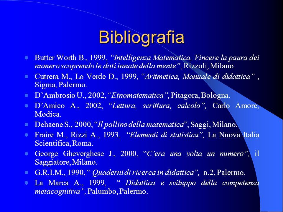 Bibliografia Butter Worth B., 1999, Intelligenza Matematica, Vincere la paura dei numero scoprendo le doti innate della mente , Rizzoli, Milano.