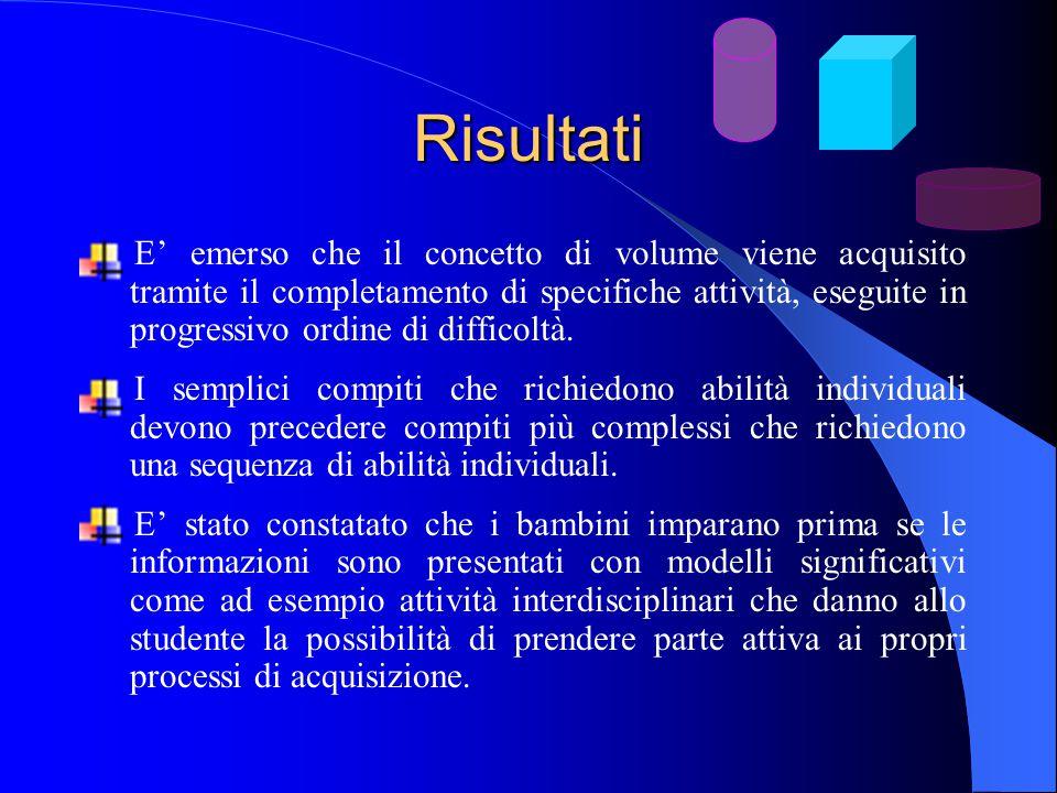 Risultati E' emerso che il concetto di volume viene acquisito tramite il completamento di specifiche attività, eseguite in progressivo ordine di difficoltà.