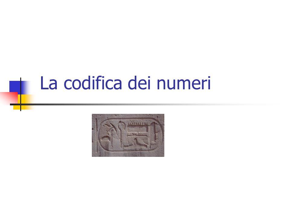 La codifica dei numeri