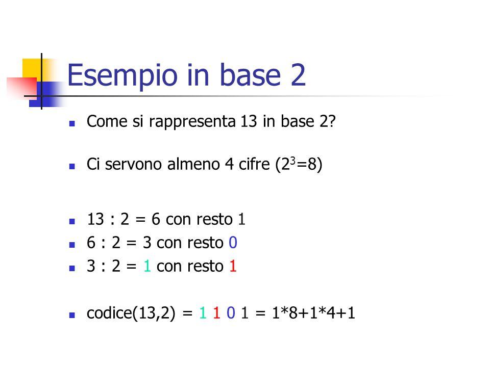 Esempio in base 2 Come si rappresenta 13 in base 2? Ci servono almeno 4 cifre (2 3 =8) 13 : 2 = 6 con resto 1 6 : 2 = 3 con resto 0 3 : 2 = 1 con rest
