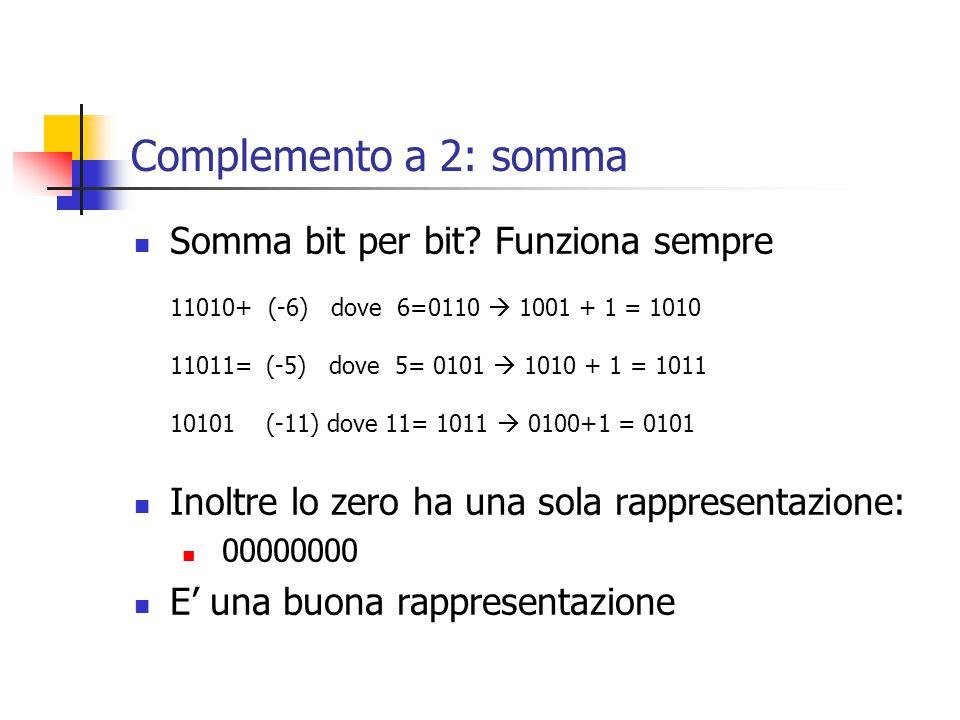 Complemento a 2: somma Somma bit per bit? Funziona sempre Inoltre lo zero ha una sola rappresentazione: 00000000 E' una buona rappresentazione 11010+