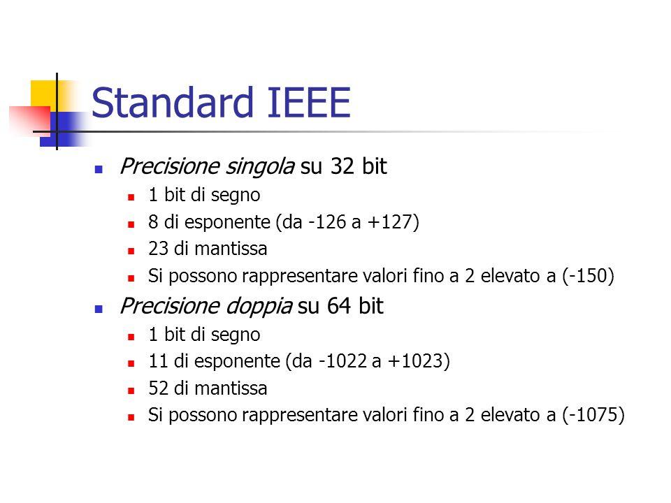 Standard IEEE Precisione singola su 32 bit 1 bit di segno 8 di esponente (da -126 a +127) 23 di mantissa Si possono rappresentare valori fino a 2 elev