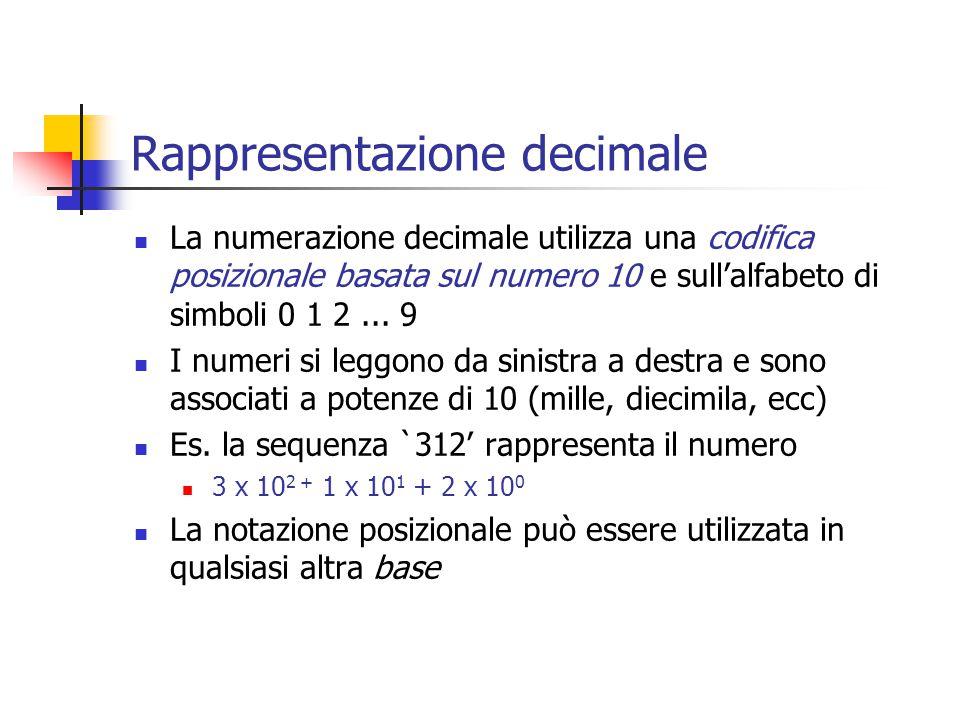 Rappresentazione decimale La numerazione decimale utilizza una codifica posizionale basata sul numero 10 e sull'alfabeto di simboli 0 1 2... 9 I numer