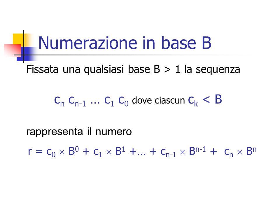 Numerazione in base B Fissata una qualsiasi base B > 1 la sequenza c n c n-1 … c 1 c 0 dove ciascun c k < B rappresenta il numero r = c 0  B 0 + c 1