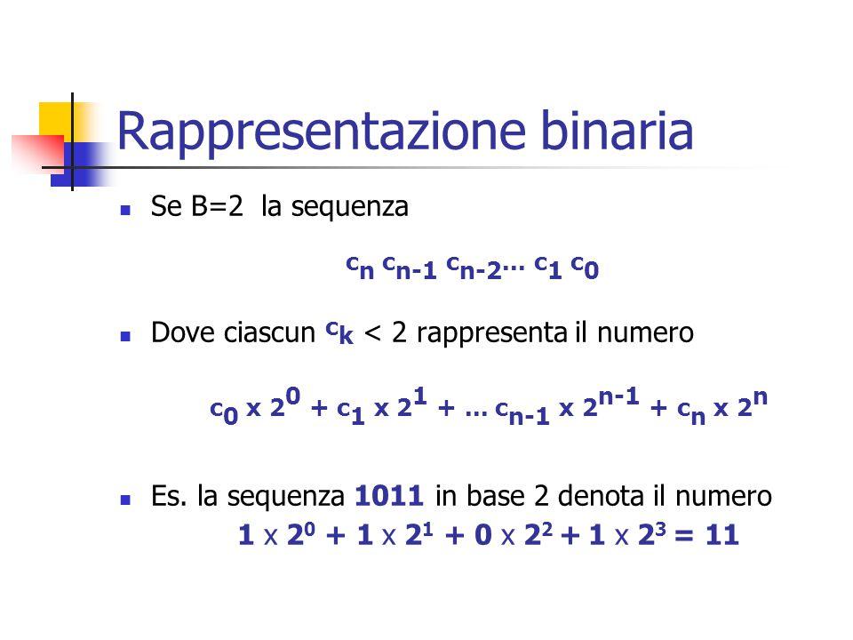 Rappresentazione binaria Se B=2 la sequenza c n c n-1 c n-2... c 1 c 0 Dove ciascun c k < 2 rappresenta il numero c 0 x 2 0 + c 1 x 2 1 +... c n-1 x 2