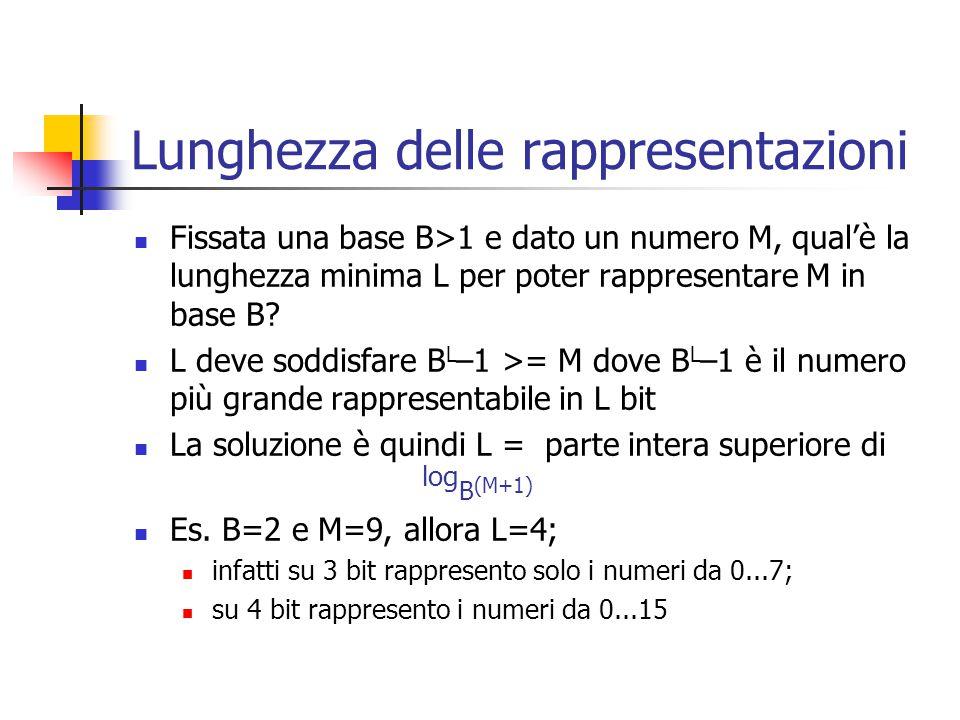 Lunghezza delle rappresentazioni Fissata una base B>1 e dato un numero M, qual'è la lunghezza minima L per poter rappresentare M in base B? L deve sod