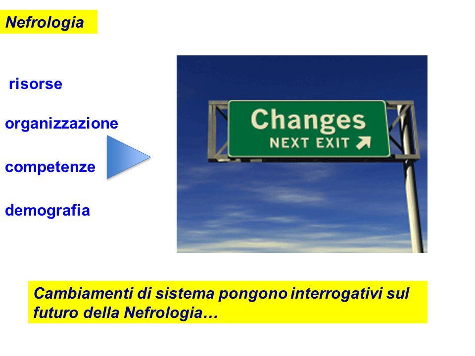 Cambiamenti di sistema pongono interrogativi sul futuro della Nefrologia… risorse organizzazione competenze demografia Nefrologia