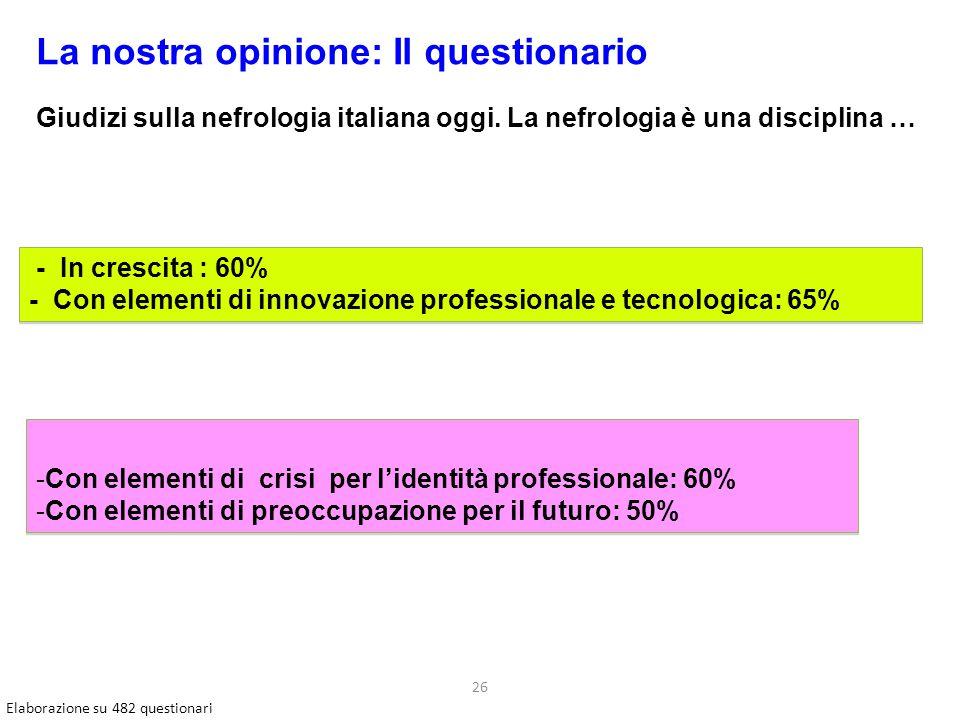 26 La nostra opinione: Il questionario Giudizi sulla nefrologia italiana oggi.