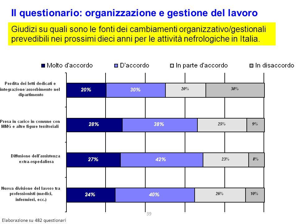 39 Il questionario: organizzazione e gestione del lavoro Giudizi su quali sono le fonti dei cambiamenti organizzativo/gestionali prevedibili nei prossimi dieci anni per le attività nefrologiche in Italia.
