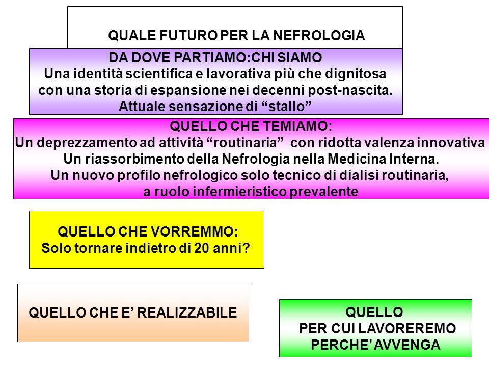 QUALE FUTURO PER LA NEFROLOGIA QUELLO CHE TEMIAMO: Un deprezzamento ad attività routinaria con ridotta valenza innovativa Un riassorbimento della Nefrologia nella Medicina Interna.