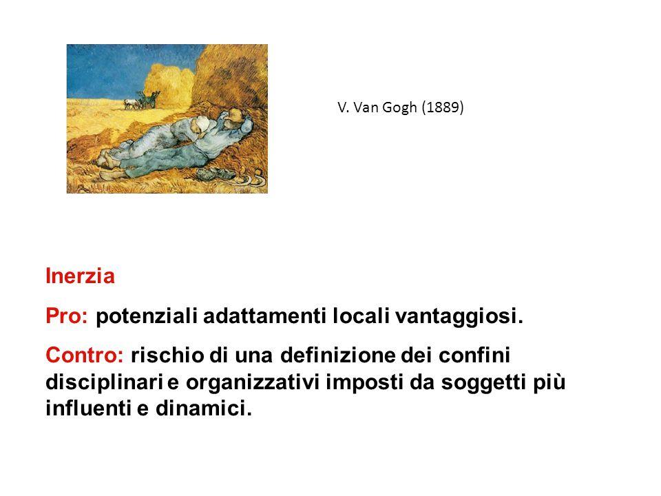 V. Van Gogh (1889) Inerzia Pro: potenziali adattamenti locali vantaggiosi.