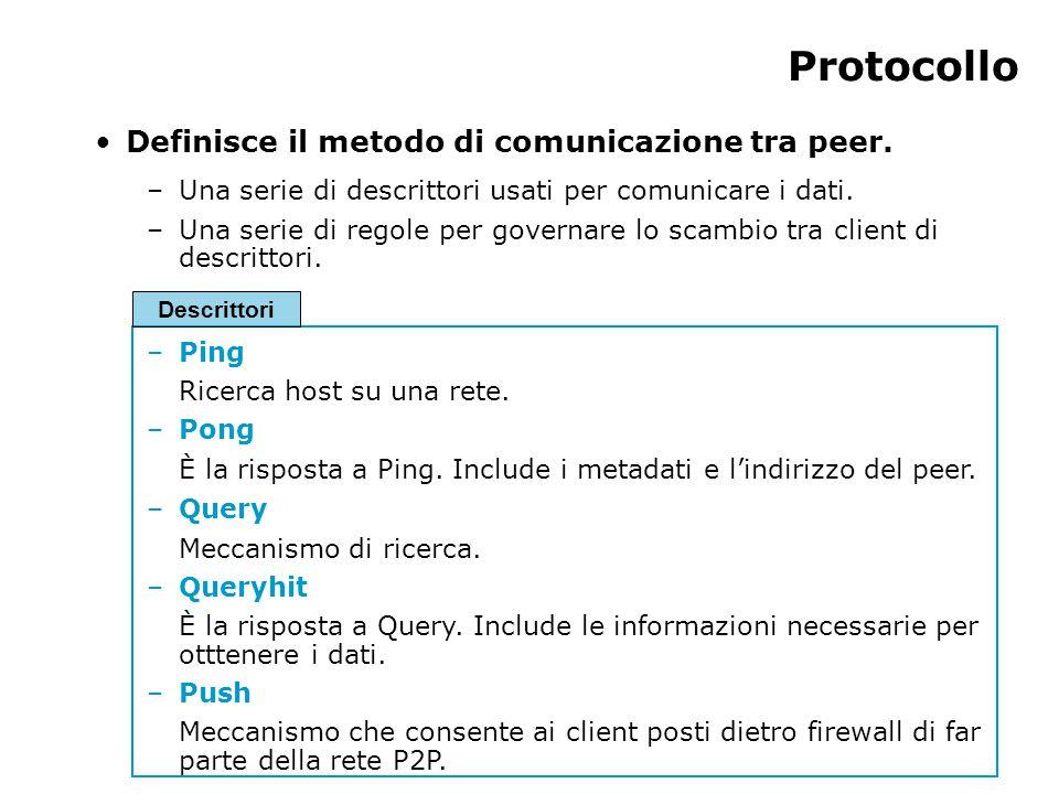 Protocollo Definisce il metodo di comunicazione tra peer.