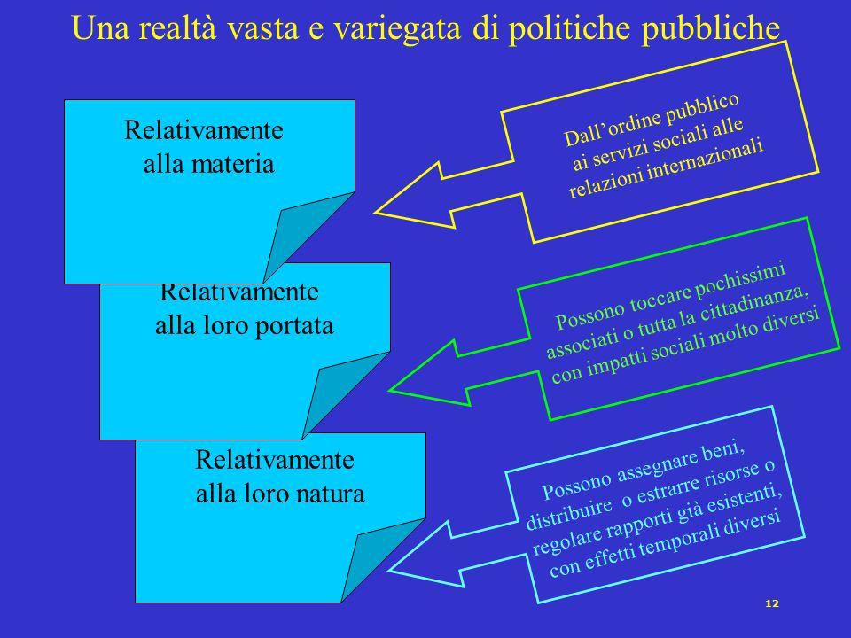 12 Relativamente alla loro natura Una realtà vasta e variegata di politiche pubbliche Relativamente alla loro portata Relativamente alla materia Dall'