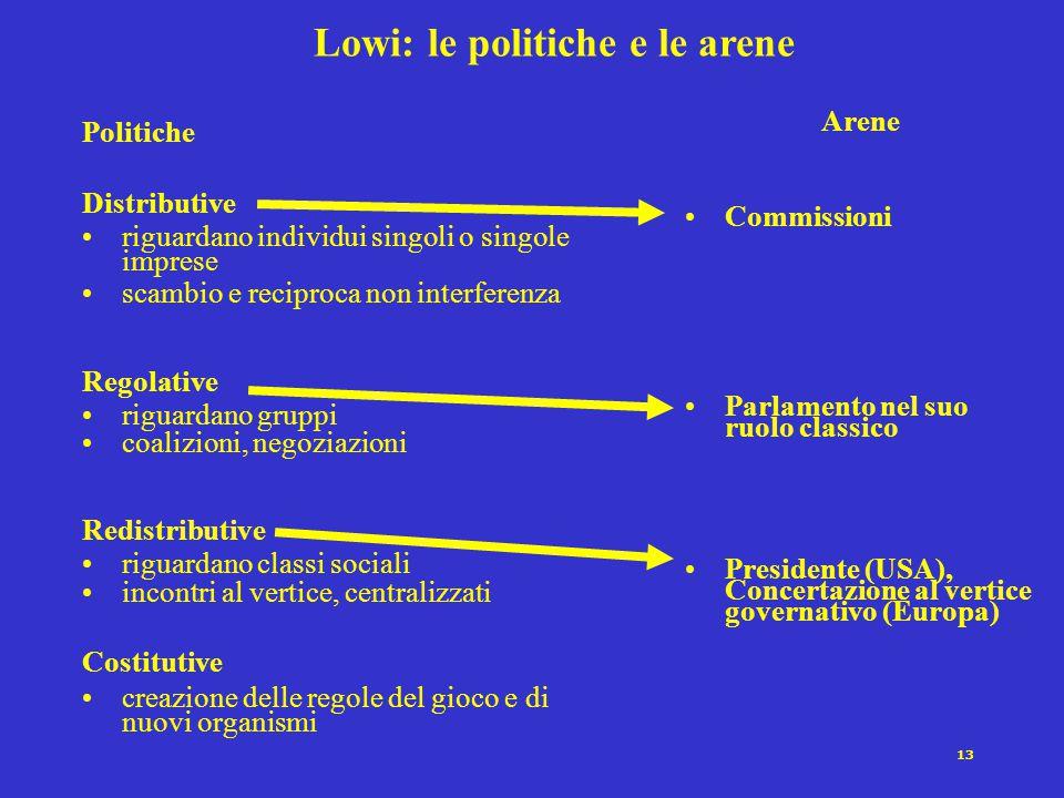 13 Lowi: le politiche e le arene Politiche Distributive riguardano individui singoli o singole imprese scambio e reciproca non interferenza Regolative