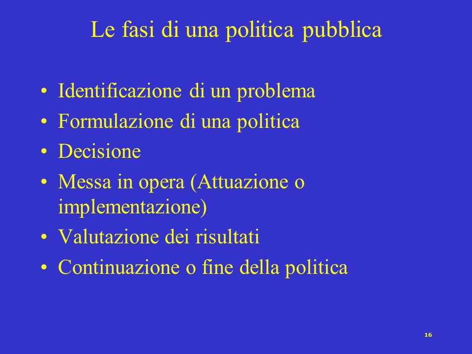 16 Le fasi di una politica pubblica Identificazione di un problema Formulazione di una politica Decisione Messa in opera (Attuazione o implementazione