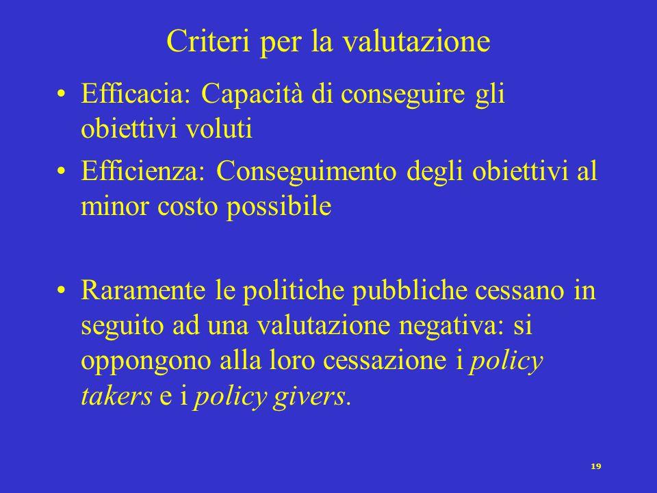 19 Criteri per la valutazione Efficacia: Capacità di conseguire gli obiettivi voluti Efficienza: Conseguimento degli obiettivi al minor costo possibil
