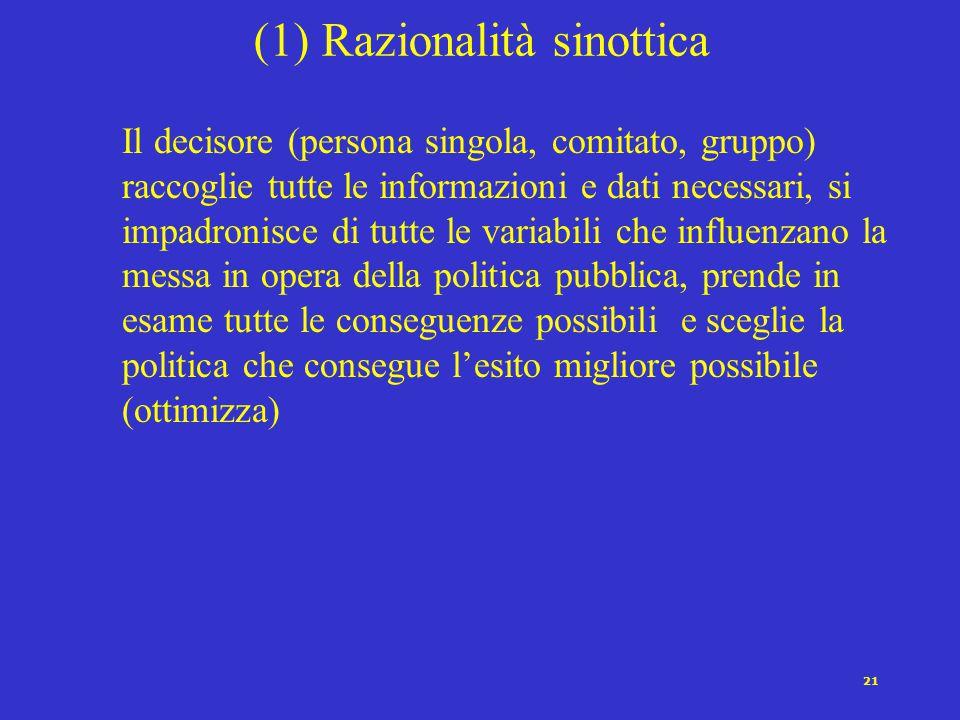 21 (1) Razionalità sinottica Il decisore (persona singola, comitato, gruppo) raccoglie tutte le informazioni e dati necessari, si impadronisce di tutt