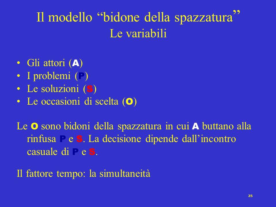 """25 Il modello """"bidone della spazzatura """" Le variabili Gli attori ( A ) I problemi ( P ) Le soluzioni ( S ) Le occasioni di scelta ( O ) Le O sono bido"""