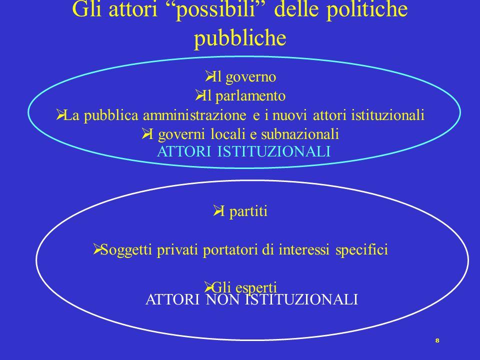 """8 Gli attori """"possibili"""" delle politiche pubbliche  Il governo  Il parlamento  La pubblica amministrazione e i nuovi attori istituzionali  I gover"""