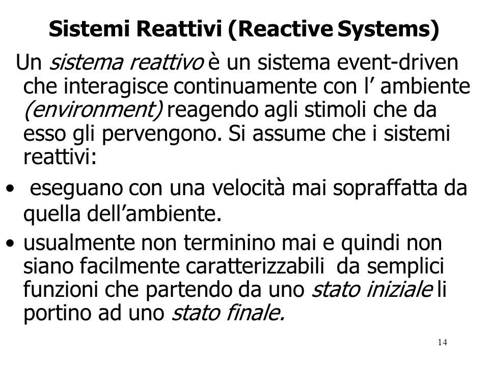 14 Sistemi Reattivi (Reactive Systems) Un sistema reattivo è un sistema event-driven che interagisce continuamente con l' ambiente (environment) reagendo agli stimoli che da esso gli pervengono.