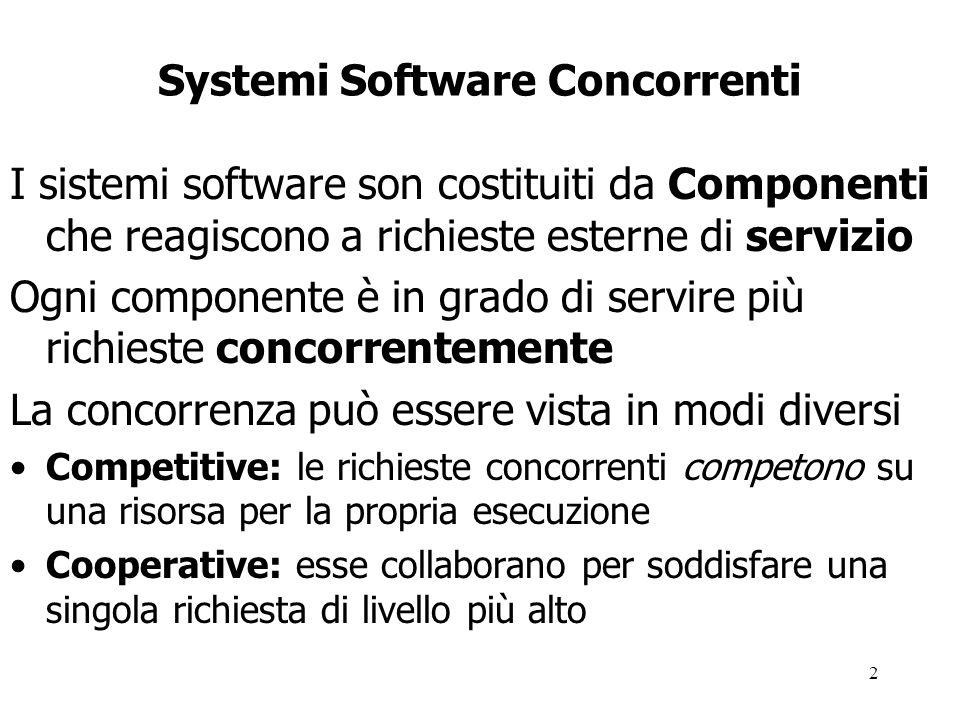 2 Systemi Software Concorrenti I sistemi software son costituiti da Componenti che reagiscono a richieste esterne di servizio Ogni componente è in grado di servire più richieste concorrentemente La concorrenza può essere vista in modi diversi Competitive: le richieste concorrenti competono su una risorsa per la propria esecuzione Cooperative: esse collaborano per soddisfare una singola richiesta di livello più alto