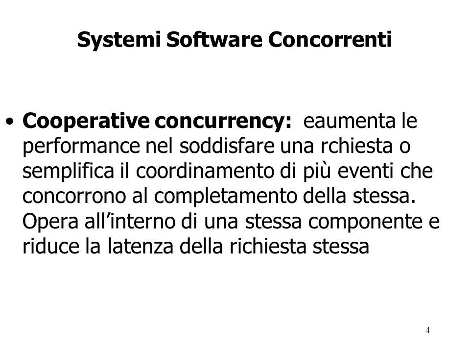 4 Systemi Software Concorrenti Cooperative concurrency: eaumenta le performance nel soddisfare una rchiesta o semplifica il coordinamento di più eventi che concorrono al completamento della stessa.