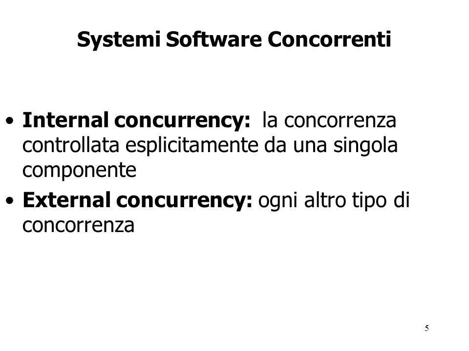 5 Systemi Software Concorrenti Internal concurrency: la concorrenza controllata esplicitamente da una singola componente External concurrency: ogni altro tipo di concorrenza