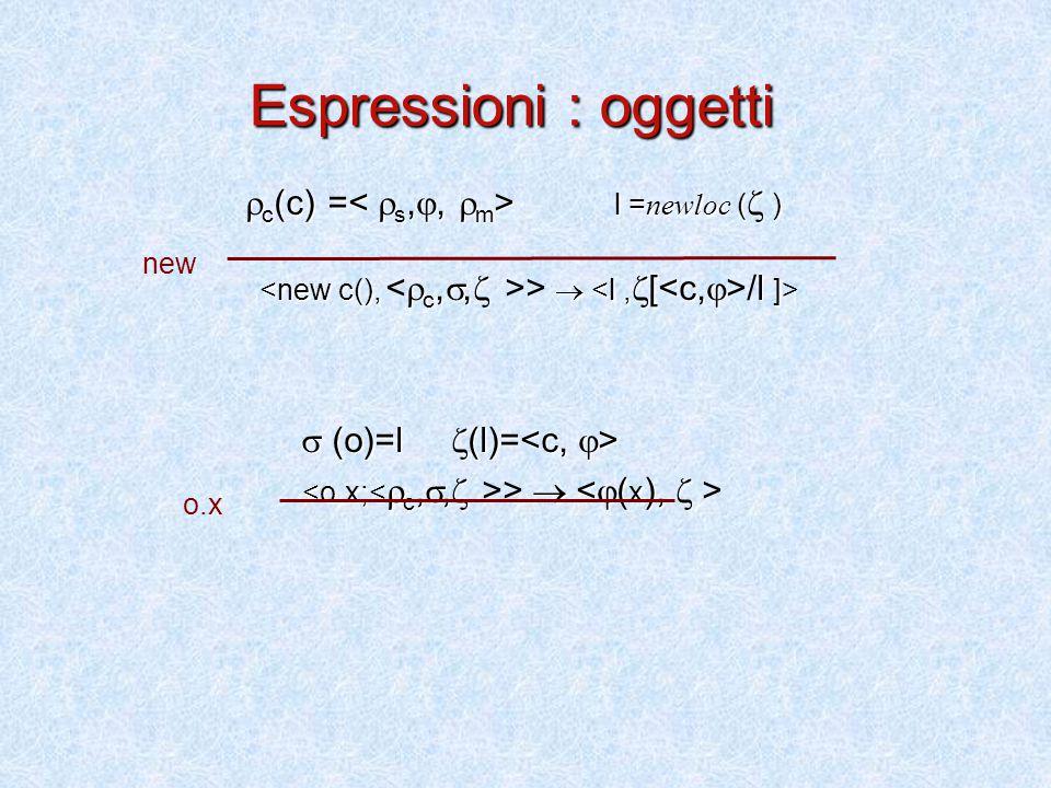  c (c) = l = newloc (  )  c (c) = l = newloc (  ) >  /l ]>  (o)=l  (l)=  (o)=l  (l)= >  new Espressioni : oggetti o.x