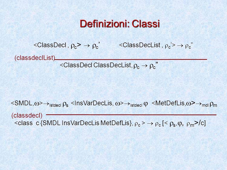   c '   c   c '   c <ClassDecl ClassDecList,  c   c <ClassDecl ClassDecList,  c   c  istdecl s  istdecl   mdl m  istdecl  s  istdecl   mdl  m / c]   c [ / c] Definizioni: Classi (classdecl) (classdeclList)