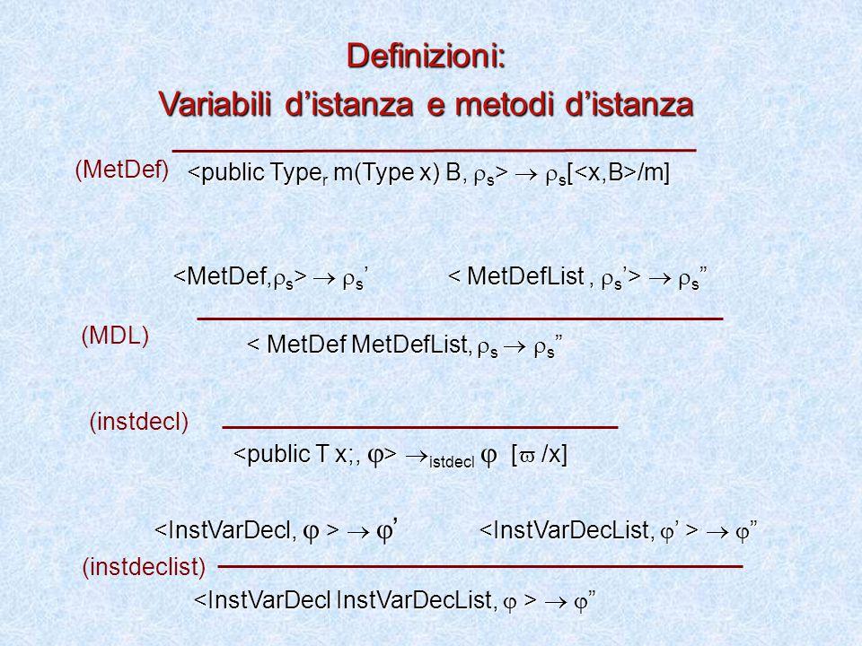   s [ /m]   s [ /m]   s '   s   s '   s < MetDef MetDefList,  s   s  istdecl  [  /x]  istdecl  [  /x]     '       (instdecl) Definizioni: Variabili d'istanza e metodi d'istanza (instdeclist) (MetDef) (MDL)