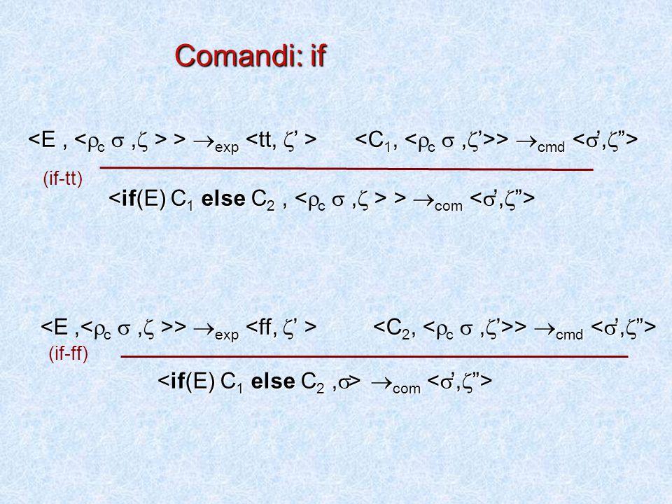 exp  cmd >  exp >  cmd  com >  com  exp  cmd >  exp >  cmd  com  com (if-tt) (if-ff) Comandi: if