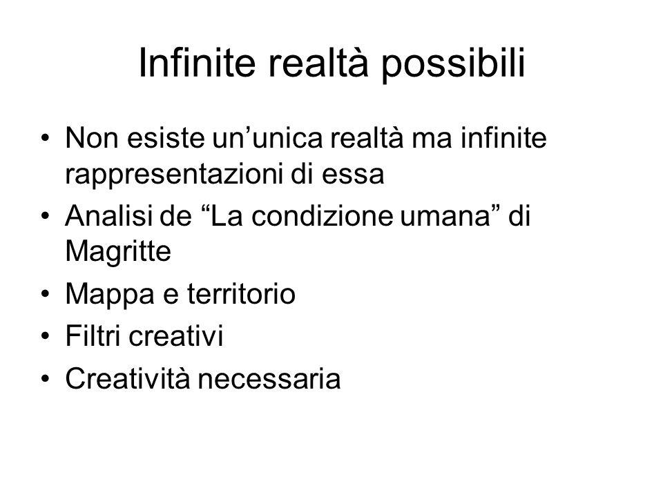 """Infinite realtà possibili Non esiste un'unica realtà ma infinite rappresentazioni di essa Analisi de """"La condizione umana"""" di Magritte Mappa e territo"""