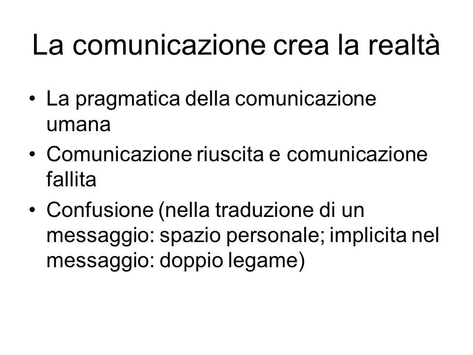 La comunicazione crea la realtà La pragmatica della comunicazione umana Comunicazione riuscita e comunicazione fallita Confusione (nella traduzione di