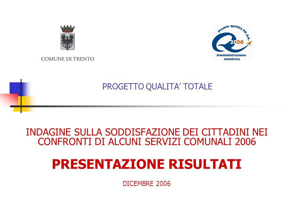 PROGETTO QUALITA' TOTALE INDAGINE SULLA SODDISFAZIONE DEI CITTADINI NEI CONFRONTI DI ALCUNI SERVIZI COMUNALI 2006 PRESENTAZIONE RISULTATI DICEMBRE 2006