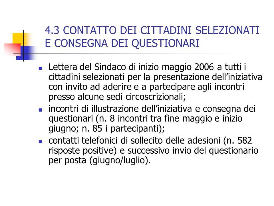 4.3 CONTATTO DEI CITTADINI SELEZIONATI E CONSEGNA DEI QUESTIONARI Lettera del Sindaco di inizio maggio 2006 a tutti i cittadini selezionati per la pre