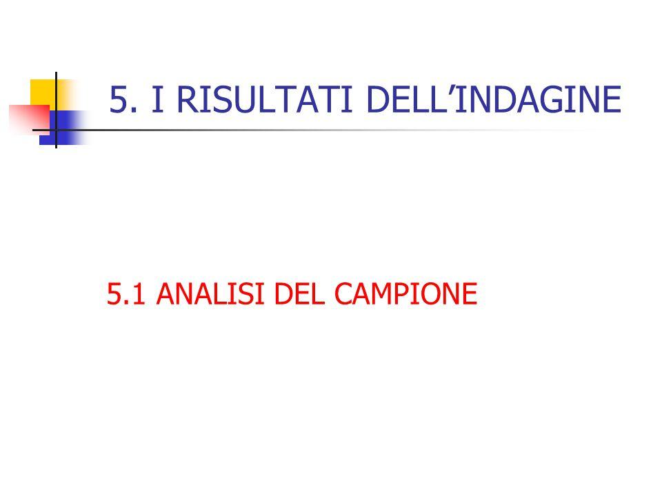 5. I RISULTATI DELL'INDAGINE 5.1 ANALISI DEL CAMPIONE