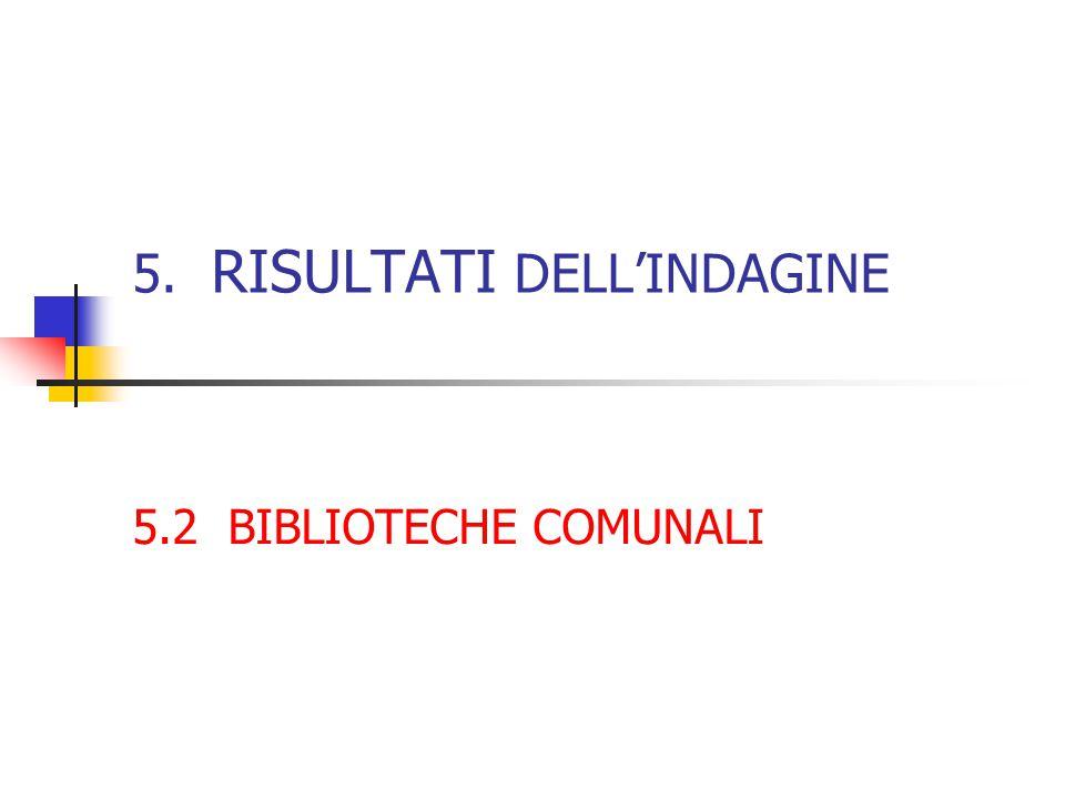 5. RISULTATI DELL'INDAGINE 5.2 BIBLIOTECHE COMUNALI