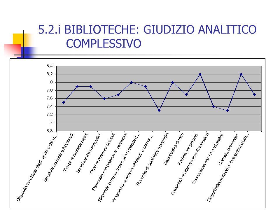 5.2.i BIBLIOTECHE: GIUDIZIO ANALITICO COMPLESSIVO