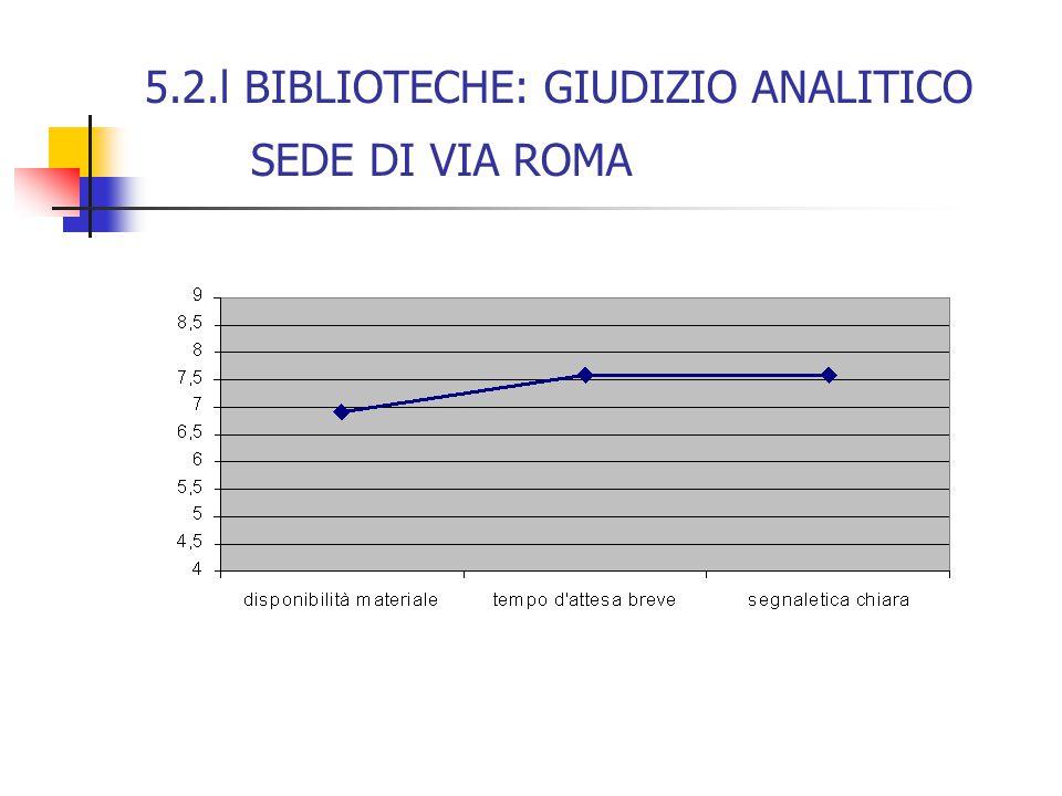 5.2.l BIBLIOTECHE: GIUDIZIO ANALITICO SEDE DI VIA ROMA