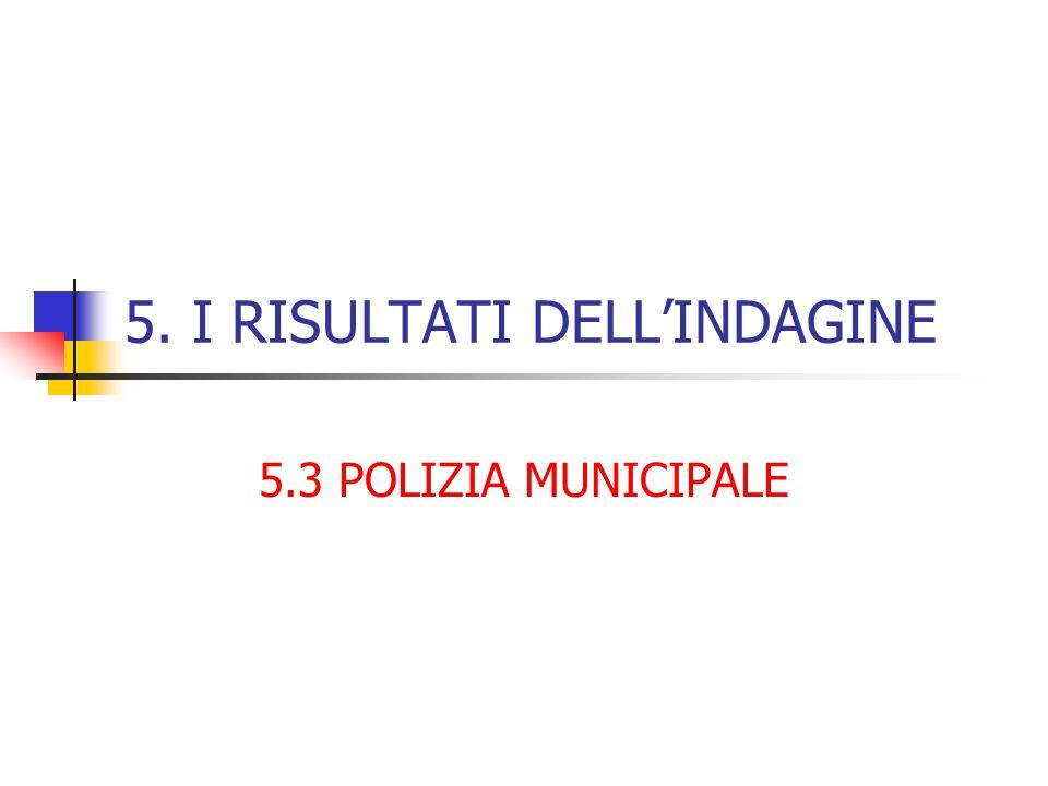 5. I RISULTATI DELL'INDAGINE 5.3 POLIZIA MUNICIPALE