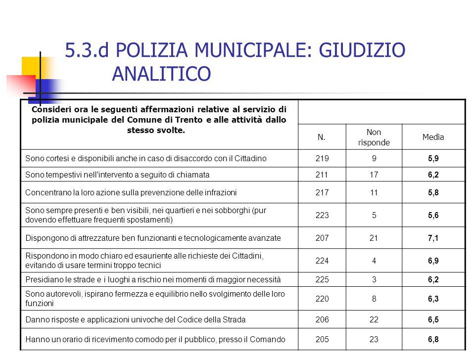 5.3.d POLIZIA MUNICIPALE: GIUDIZIO ANALITICO Consideri ora le seguenti affermazioni relative al servizio di polizia municipale del Comune di Trento e