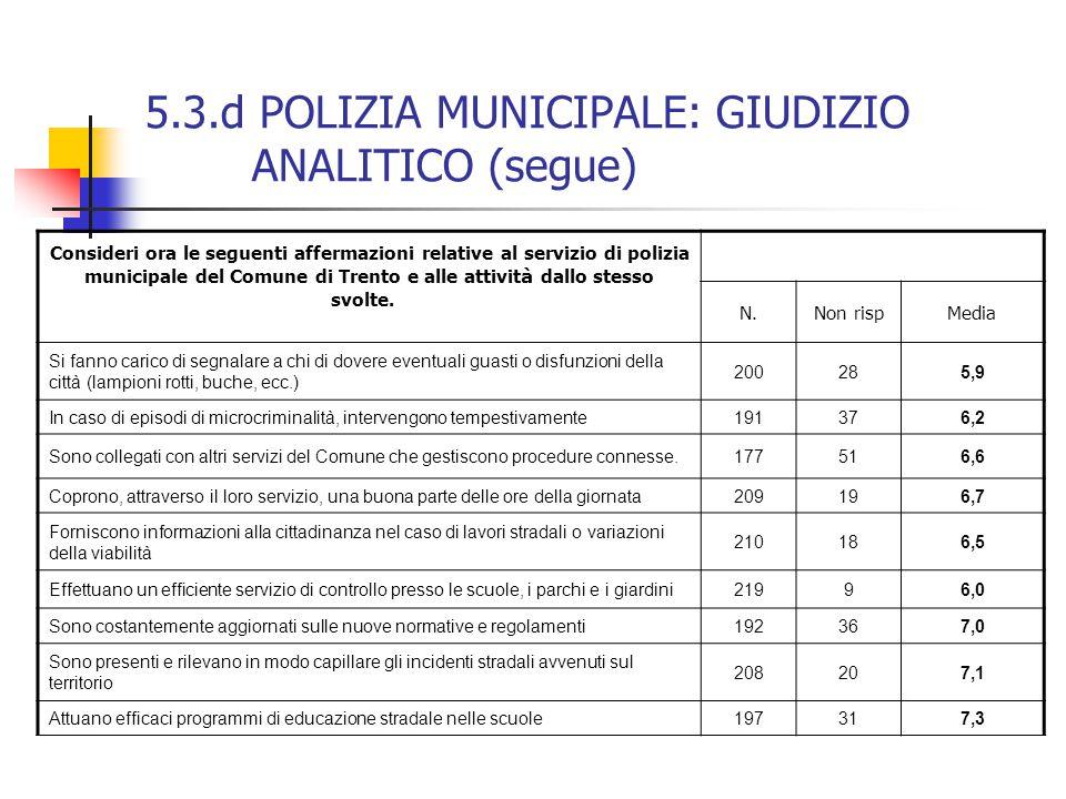 5.3.d POLIZIA MUNICIPALE: GIUDIZIO ANALITICO (segue) Consideri ora le seguenti affermazioni relative al servizio di polizia municipale del Comune di Trento e alle attivit à dallo stesso svolte.