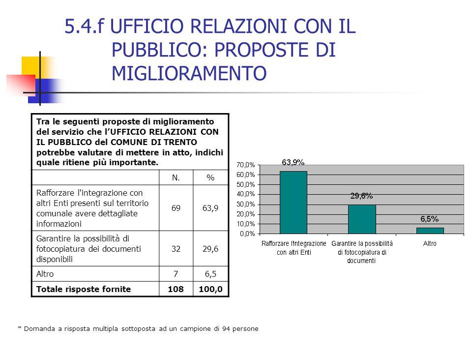 5.4.f UFFICIO RELAZIONI CON IL PUBBLICO: PROPOSTE DI MIGLIORAMENTO Tra le seguenti proposte di miglioramento del servizio che l ' UFFICIO RELAZIONI CO