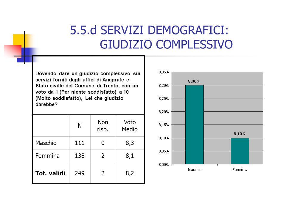 5.5.d SERVIZI DEMOGRAFICI: GIUDIZIO COMPLESSIVO Dovendo dare un giudizio complessivo sui servizi forniti dagli uffici di Anagrafe e Stato civille del