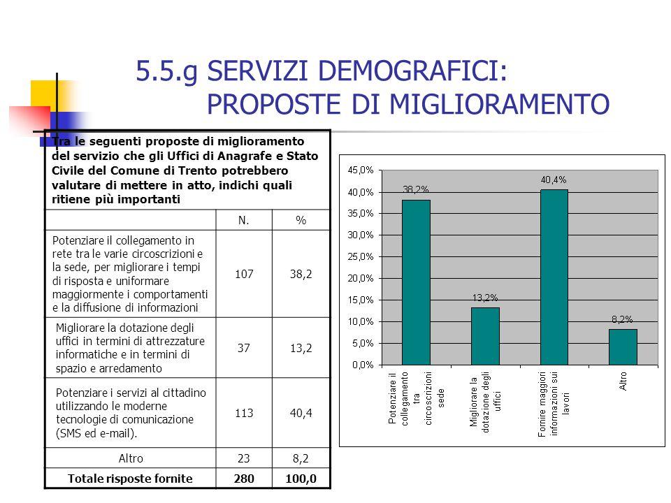 5.5.g SERVIZI DEMOGRAFICI: PROPOSTE DI MIGLIORAMENTO Tra le seguenti proposte di miglioramento del servizio che gli Uffici di Anagrafe e Stato Civile