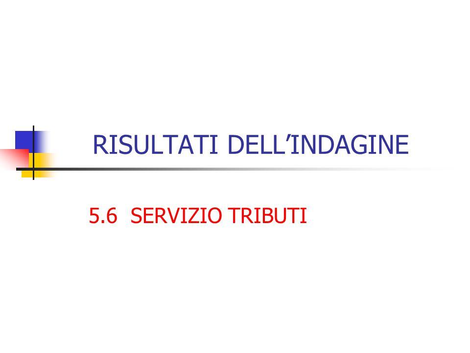 RISULTATI DELL'INDAGINE 5.6 SERVIZIO TRIBUTI